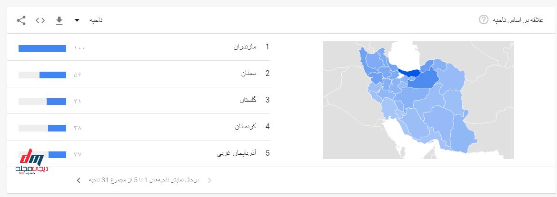 آمار بازدید از فروشگاه شیپور